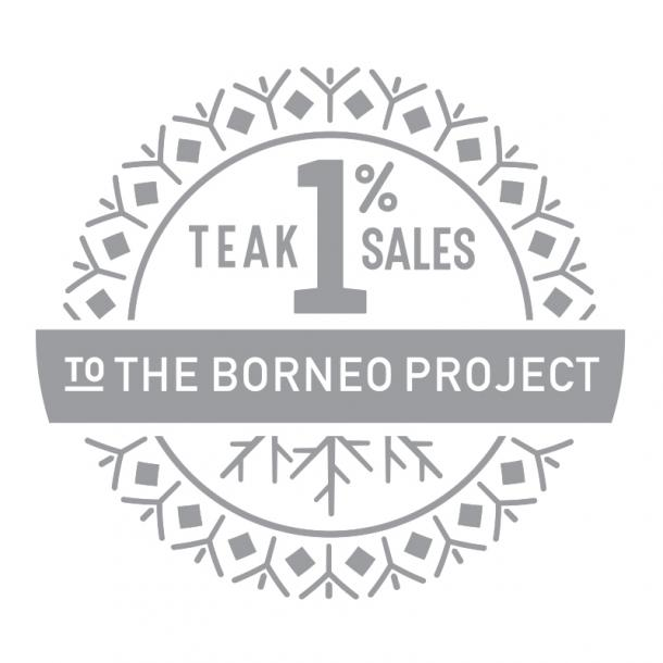 Pioneer Millworks Indonesian Teak sales support The Borneo Project